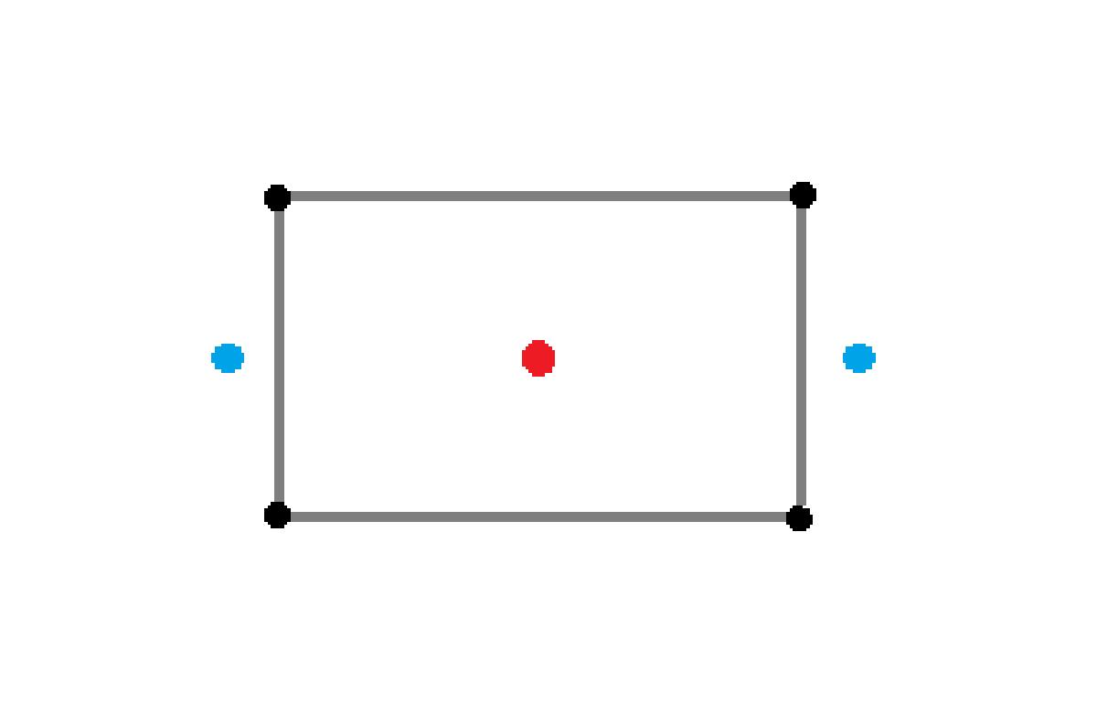 長方形と目線の関係性
