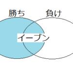 トレードの結果の分類図
