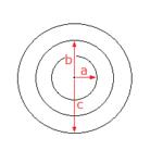 ピボットの同心円と半径