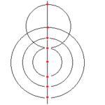 同心円を追加した図