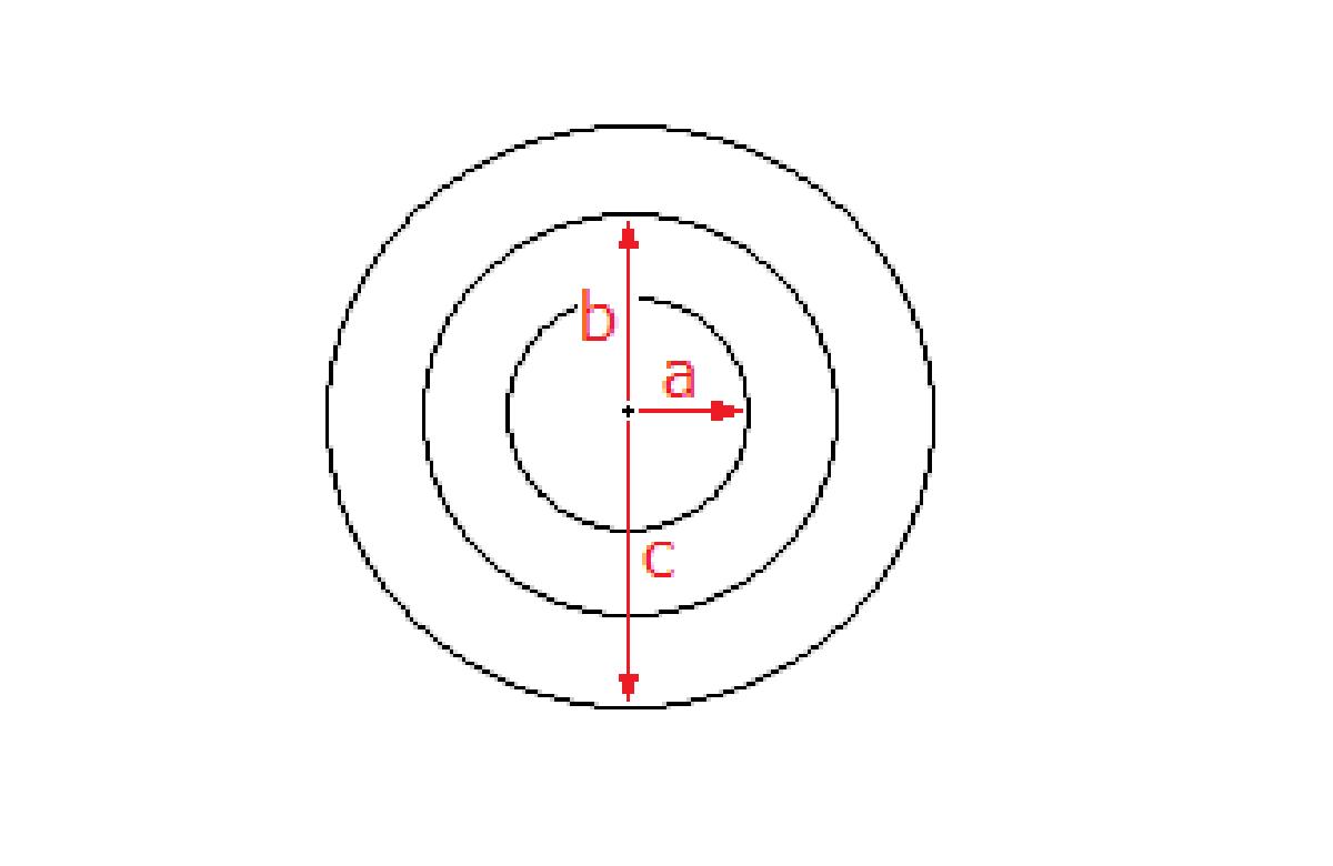 重なった同心円の各半径