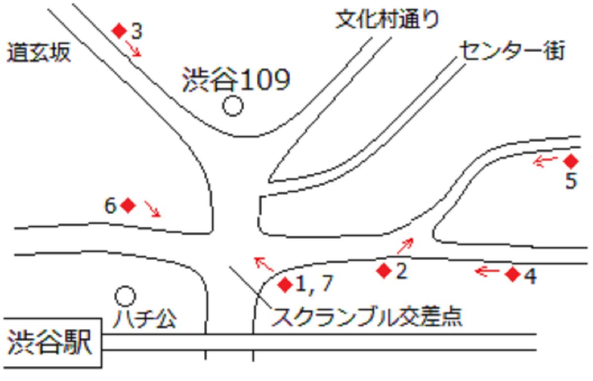 渋谷駅前の地図とカメラ位置