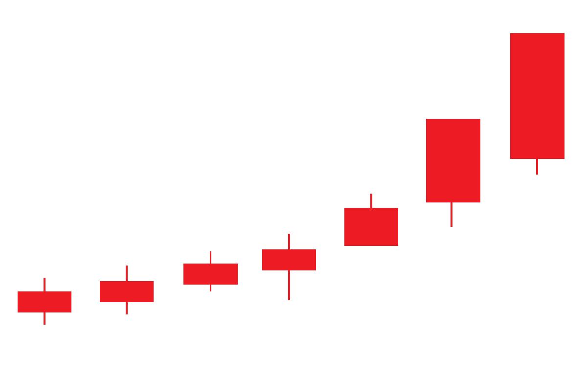 値上がり傾向のチャート