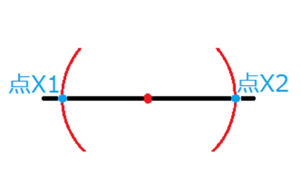 直系が突き抜ける弧との交点